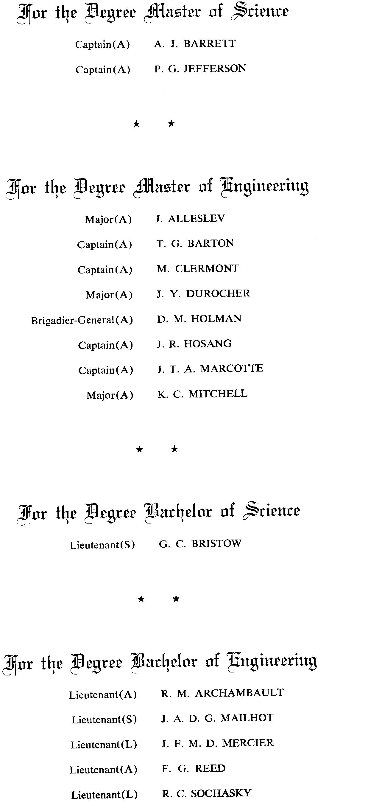 6_RMC-Graduation Ceremonies-22 May 1971-P3